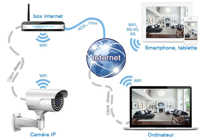 acheter une cam ra de surveillance sans fil wifi en ligne application pour cam ra de. Black Bedroom Furniture Sets. Home Design Ideas