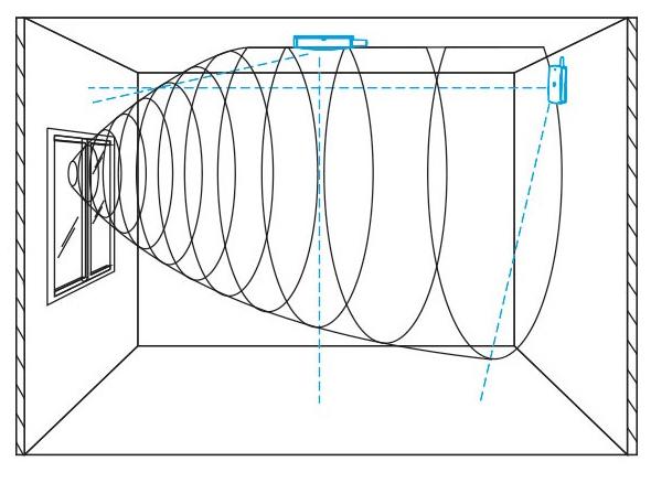 Détecteur de bris de vitre CHUANGO GT-126