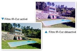 Filtre IR-Cut