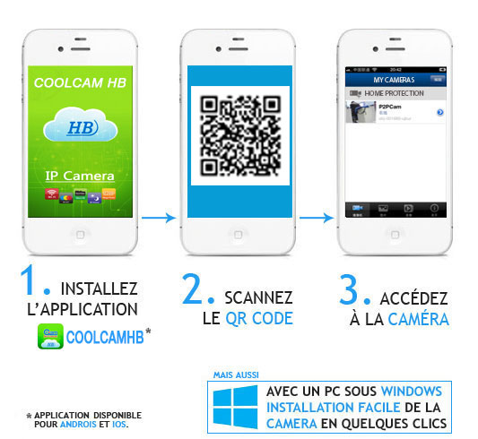 Installation via le service Cloud en 3 étapes